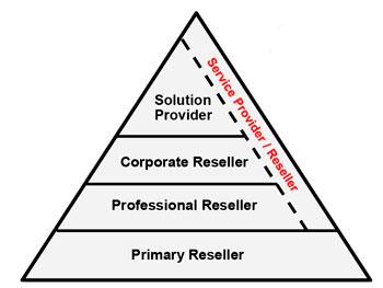 IP_Partner_Program_2015